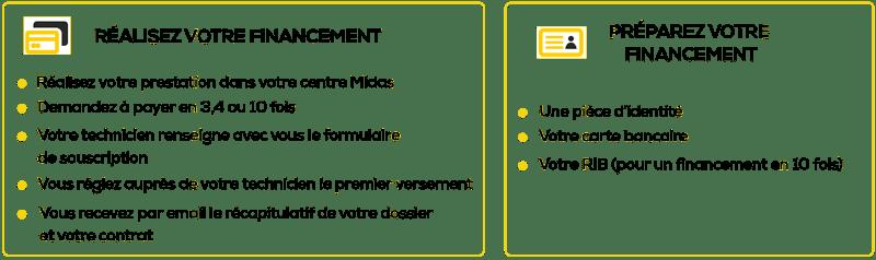 MIDASFR_ETAPES_FINANCEMENT